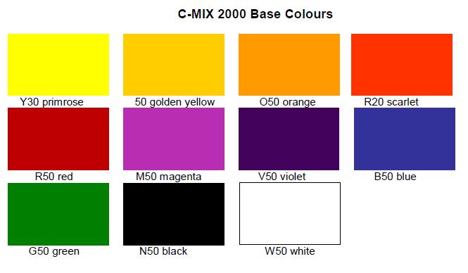 Color Card c-mix 2000