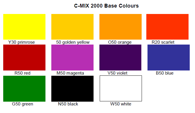 C-MIX 2000 Base Colours
